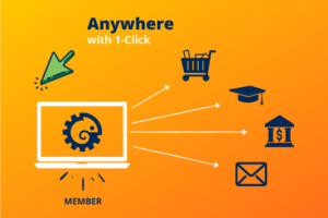 Anywhere with one click