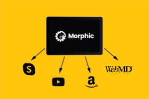 Diagram showing Morphic's 1 click access to many popular apps and websites